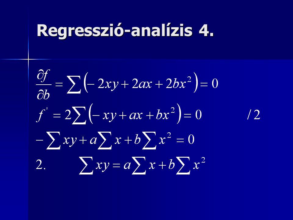 Regresszió-analízis 4.