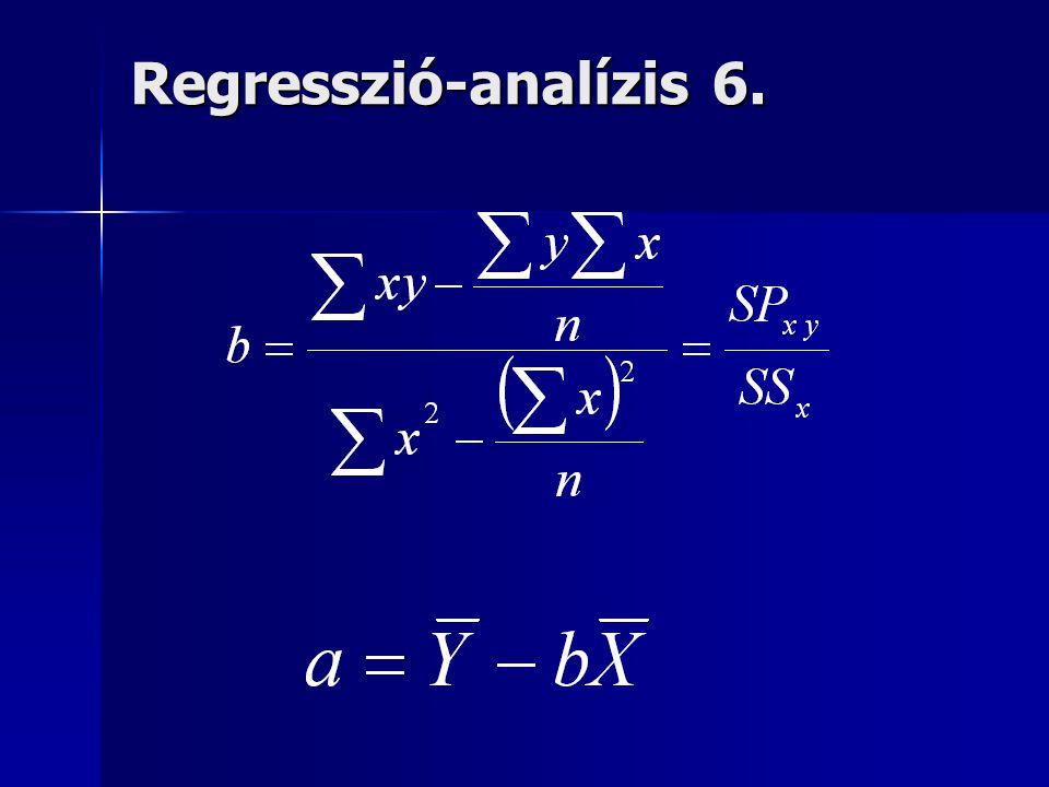 Regresszió-analízis 6.