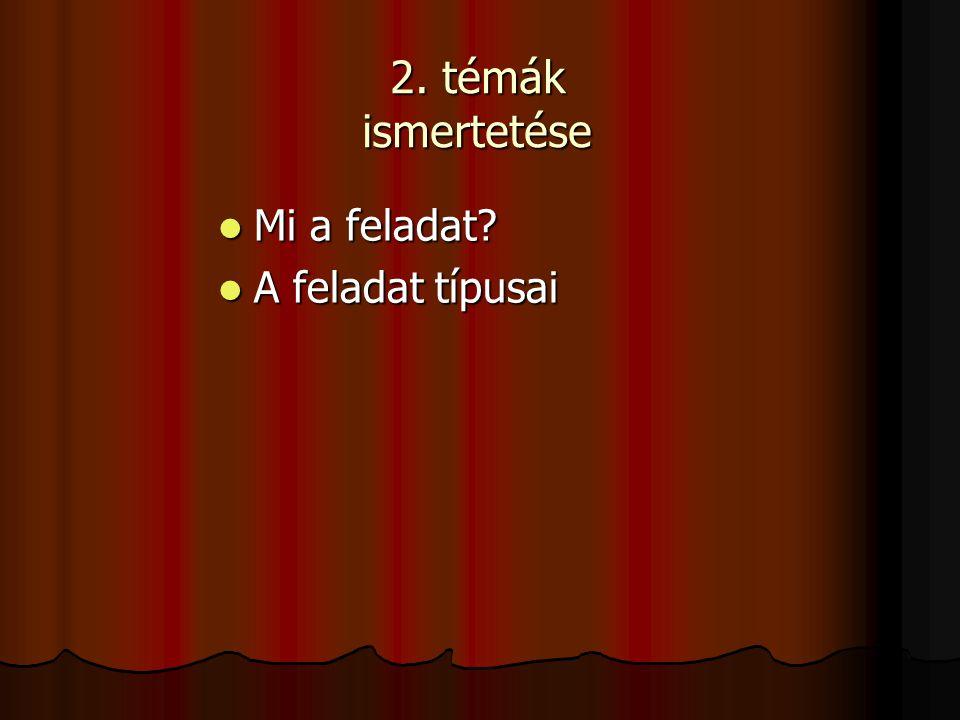 2. témák ismertetése Mi a feladat? Mi a feladat? A feladat típusai A feladat típusai