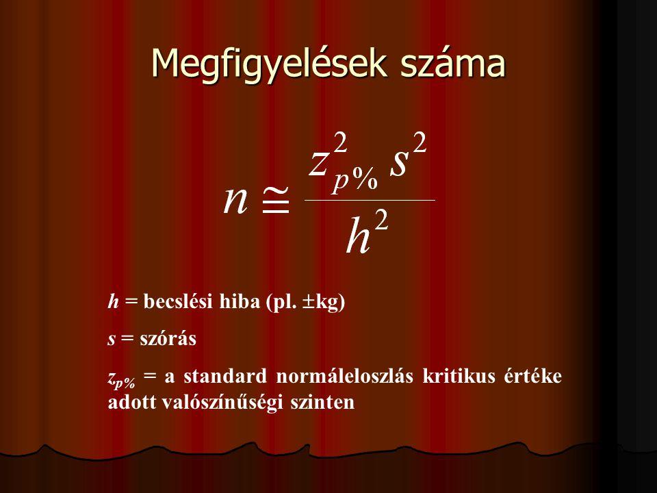 h = becslési hiba (pl.  kg) s = szórás z p% = a standard normáleloszlás kritikus értéke adott valószínűségi szinten Megfigyelések száma