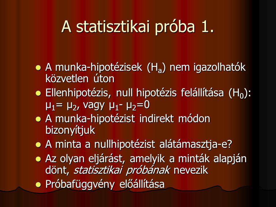 A statisztikai próba 1. A munka-hipotézisek (H a ) nem igazolhatók közvetlen úton A munka-hipotézisek (H a ) nem igazolhatók közvetlen úton Ellenhipot