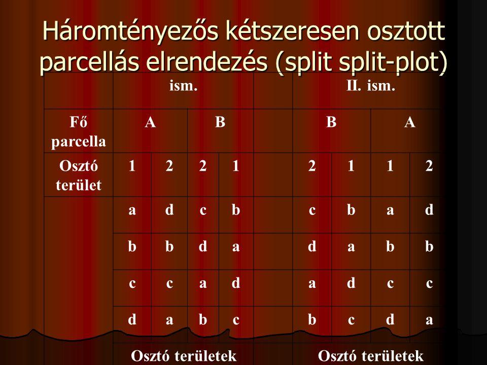 Háromtényezős kétszeresen osztott parcellás elrendezés (split split-plot) ism.II. ism. Fő parcella ABBA Osztó terület 12212112 adcbcbad bbdadabb ccada