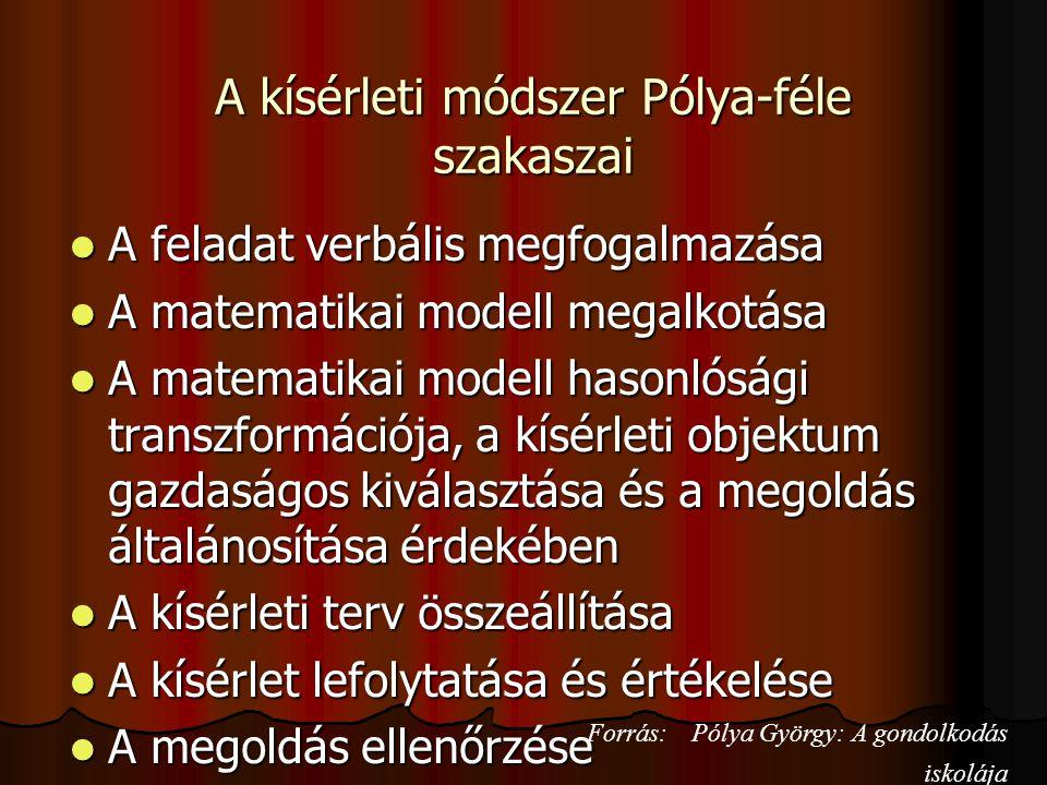 A kísérleti módszer Pólya-féle szakaszai A feladat verbális megfogalmazása A feladat verbális megfogalmazása A matematikai modell megalkotása A matema