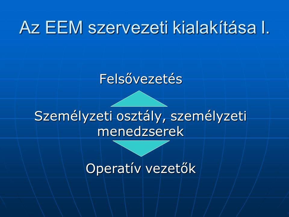 Az EEM szervezeti kialakítása I.