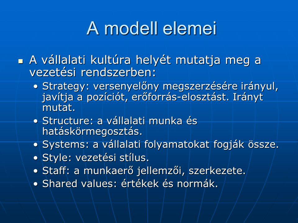 A modell elemei A modell elemei A vállalati kultúra helyét mutatja meg a vezetési rendszerben: A vállalati kultúra helyét mutatja meg a vezetési rendszerben: Strategy: versenyelőny megszerzésére irányul, javítja a pozíciót, erőforrás-elosztást.