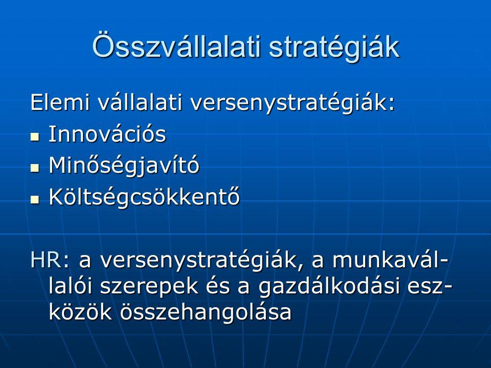 Összvállalati stratégiák Elemi vállalati versenystratégiák: Innovációs Innovációs Minőségjavító Minőségjavító Költségcsökkentő Költségcsökkentő HR: a versenystratégiák, a munkavál- lalói szerepek és a gazdálkodási esz- közök összehangolása