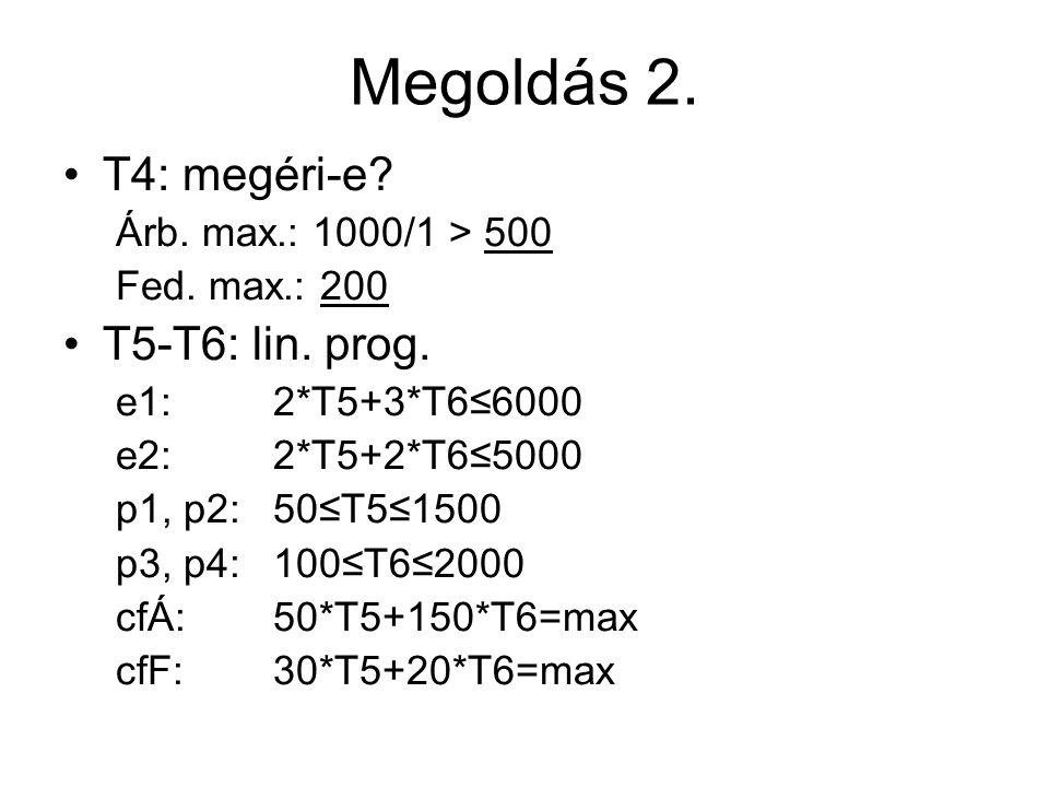 Megoldás T1: erőforráskorlát 2000/4=500 > piaci korlát 400 T2-T3: Melyik a jobbik termék.