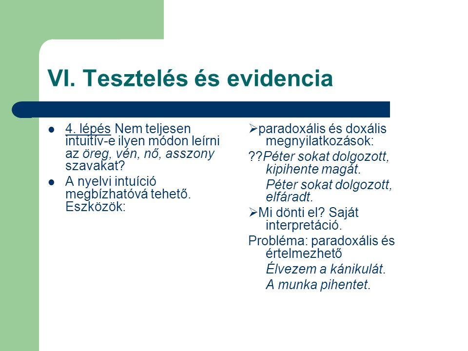VI. Tesztelés és evidencia 4.