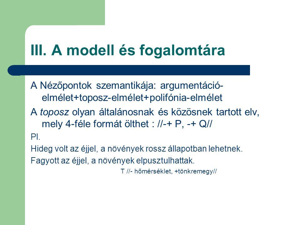 III. A modell és fogalomtára A Nézőpontok szemantikája: argumentáció- elmélet+toposz-elmélet+polifónia-elmélet A toposz olyan általánosnak és közösnek