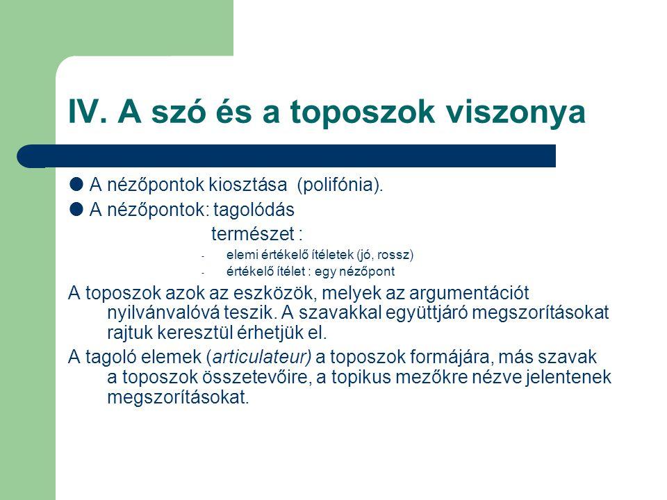 IV. A szó és a toposzok viszonya  A nézőpontok kiosztása (polifónia).