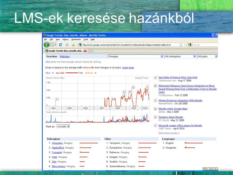 Debreceni Egyetem: Mindössze 5 Moodle szerver látszik a listában A működő site-oknak csak a töredékét regisztrálták A működő site-oknak csak a töredékét regisztrálták