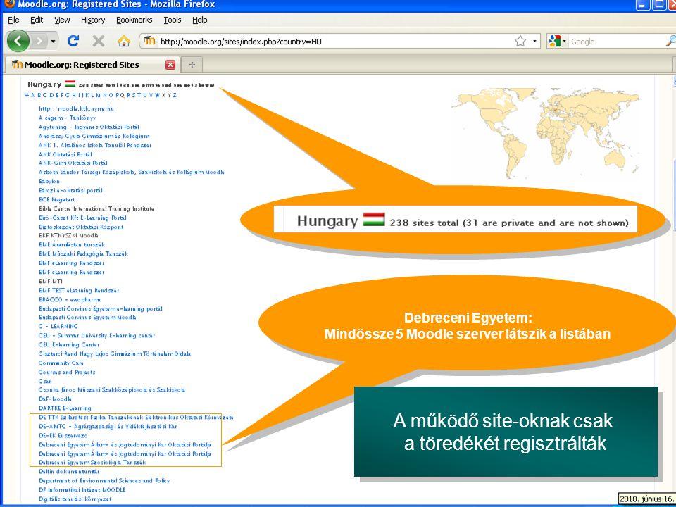 Debreceni Egyetem: Mindössze 5 Moodle szerver látszik a listában A működő site-oknak csak a töredékét regisztrálták A működő site-oknak csak a töredék