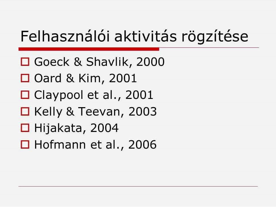 Felhasználói aktivitás rögzítése  Goeck & Shavlik, 2000  Oard & Kim, 2001  Claypool et al., 2001  Kelly & Teevan, 2003  Hijakata, 2004  Hofmann et al., 2006