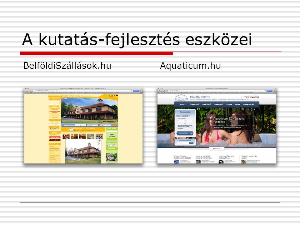 A kutatás-fejlesztés eszközei BelföldiSzállások.huAquaticum.hu