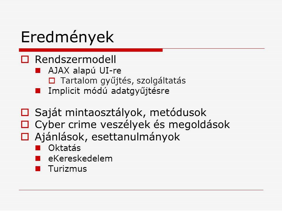 Eredmények  Rendszermodell AJAX alapú UI-re  Tartalom gyűjtés, szolgáltatás Implicit módú adatgyűjtésre  Saját mintaosztályok, metódusok  Cyber crime veszélyek és megoldások  Ajánlások, esettanulmányok Oktatás eKereskedelem Turizmus