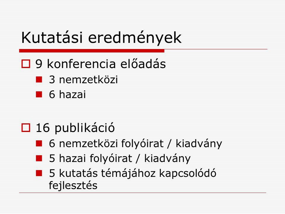 Kutatási eredmények  9 konferencia előadás 3 nemzetközi 6 hazai  16 publikáció 6 nemzetközi folyóirat / kiadvány 5 hazai folyóirat / kiadvány 5 kutatás témájához kapcsolódó fejlesztés
