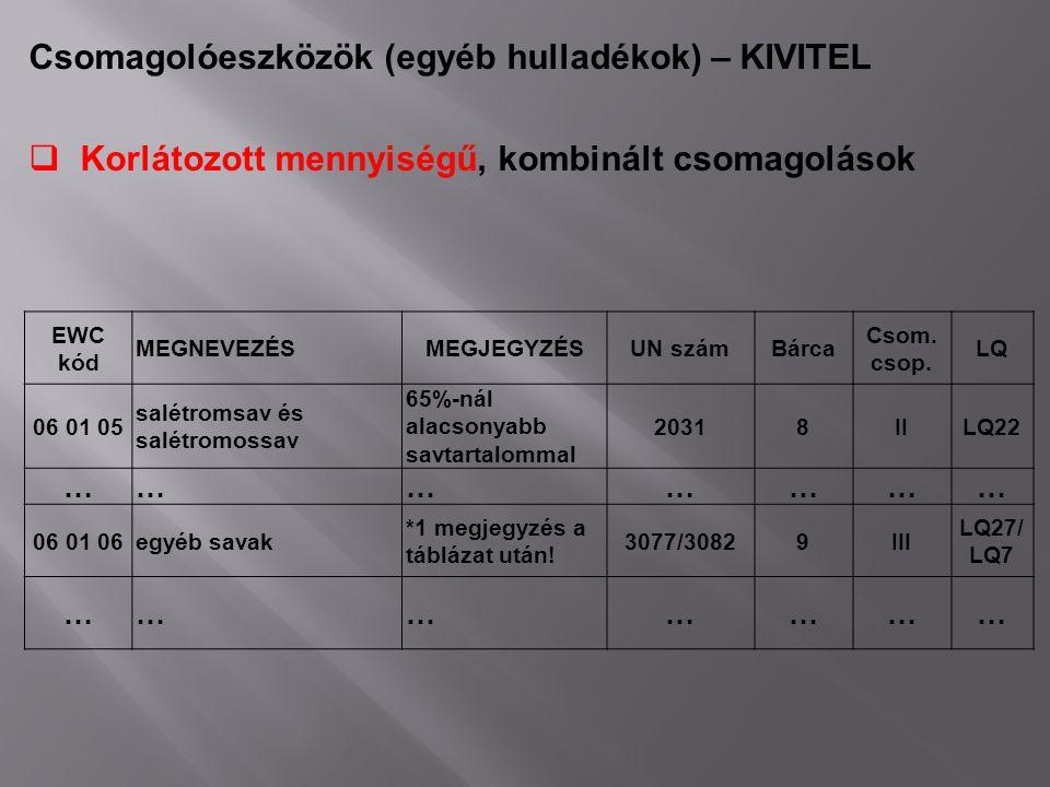 Csomagolóeszközök (egyéb hulladékok) – KIVITEL  Korlátozott mennyiségű, kombinált csomagolások EWC kód MEGNEVEZÉSMEGJEGYZÉSUN számBárca Csom. csop. L