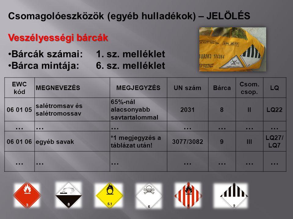 Csomagolóeszközök (egyéb hulladékok) – JELÖLÉS Veszélyességi bárcák Bárcák számai:1. sz. melléklet Bárca mintája:6. sz. melléklet EWC kód MEGNEVEZÉSME