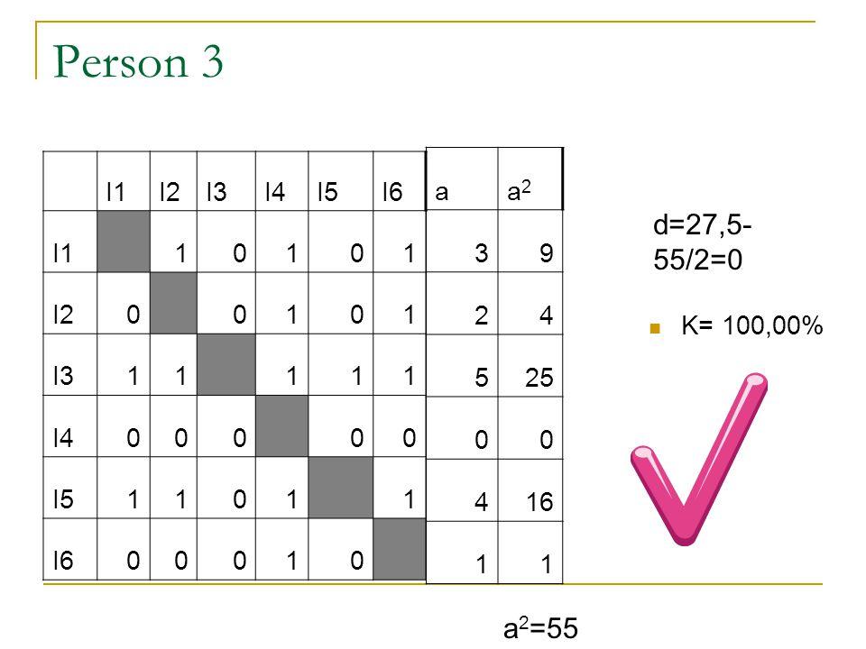 Kendall féle egyetértési együttható (W) Δ a négyzetes eltérés R j – az összesített preferenciamátrix egyes oszlopainak összege (rangszám).
