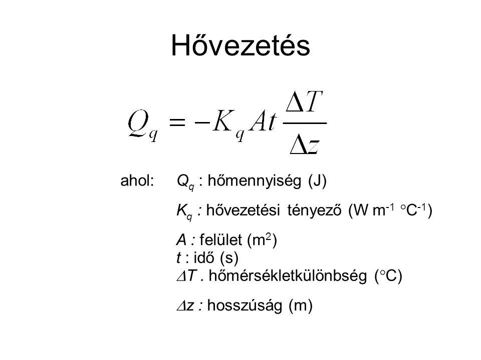 Hővezetés ahol:Q q : hőmennyiség (J) K q : hővezetési tényező (W m -1 °C -1 ) A : felület (m 2 ) t : idő (s)  T. hőmérsékletkülönbség (°C)  z : hoss
