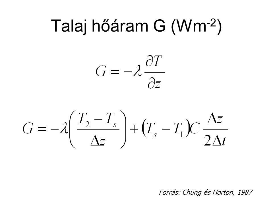 Talaj hőáram G (Wm -2 ) Forrás: Chung és Horton, 1987