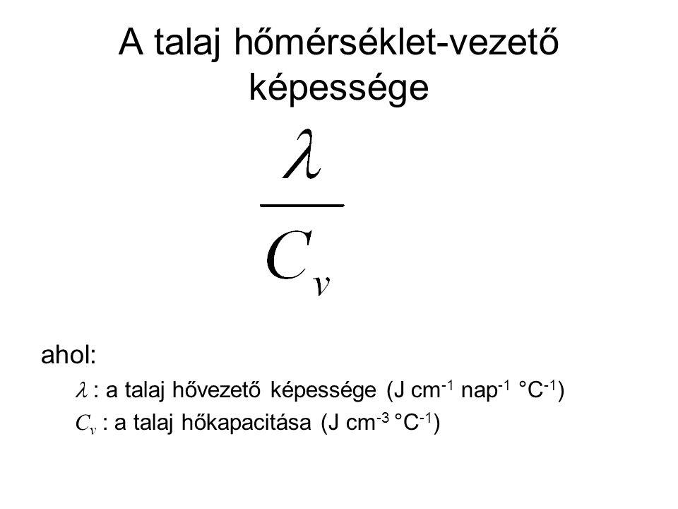 Hőátadás  = Q/t =  A  T ahol:  : átadott hő (W) Q : hőmennyiség (J) t : idő (s)  : hőátadási tényező (W m -2 °C -1 ) A : felület (m 2 )  T.
