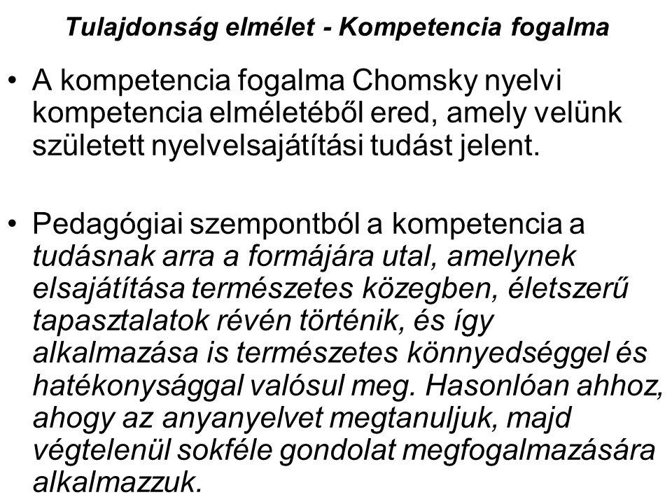 Tulajdonság elmélet - Kompetencia fogalma A kompetencia fogalma Chomsky nyelvi kompetencia elméletéből ered, amely velünk született nyelvelsajátítási tudást jelent.