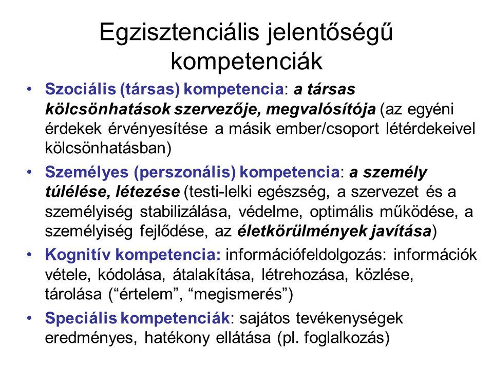 Egzisztenciális jelentőségű kompetenciák Szociális (társas) kompetencia: a társas kölcsönhatások szervezője, megvalósítója (az egyéni érdekek érvényesítése a másik ember/csoport létérdekeivel kölcsönhatásban) Személyes (perszonális) kompetencia: a személy túlélése, létezése (testi-lelki egészség, a szervezet és a személyiség stabilizálása, védelme, optimális működése, a személyiség fejlődése, az életkörülmények javítása) Kognitív kompetencia: információfeldolgozás: információk vétele, kódolása, átalakítása, létrehozása, közlése, tárolása ( értelem , megismerés ) Speciális kompetenciák: sajátos tevékenységek eredményes, hatékony ellátása (pl.