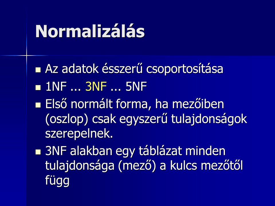Normalizálás Az adatok ésszerű csoportosítása Az adatok ésszerű csoportosítása 1NF...