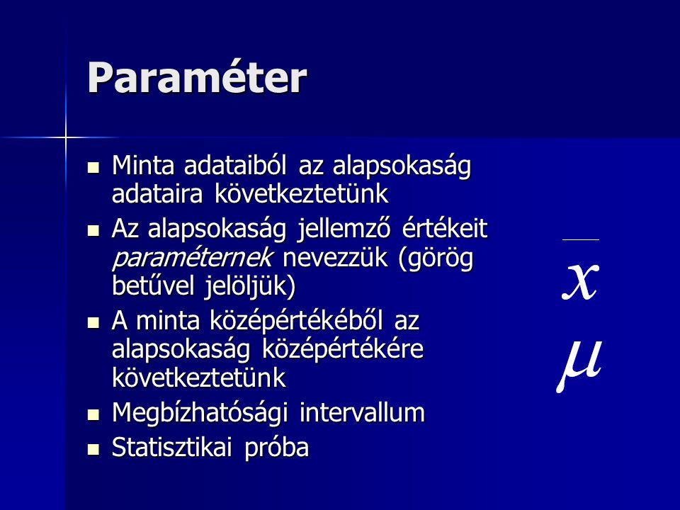 Paraméter Minta adataiból az alapsokaság adataira következtetünk Minta adataiból az alapsokaság adataira következtetünk Az alapsokaság jellemző értékeit paraméternek nevezzük (görög betűvel jelöljük) Az alapsokaság jellemző értékeit paraméternek nevezzük (görög betűvel jelöljük) A minta középértékéből az alapsokaság középértékére következtetünk A minta középértékéből az alapsokaság középértékére következtetünk Megbízhatósági intervallum Megbízhatósági intervallum Statisztikai próba Statisztikai próba