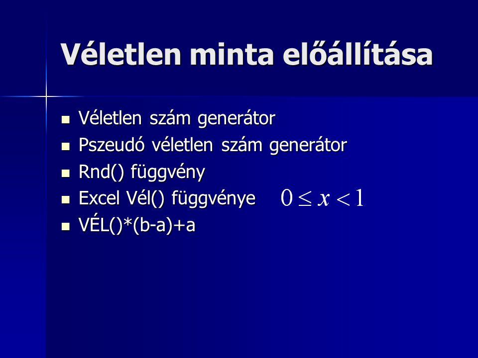 Véletlen minta előállítása Véletlen szám generátor Véletlen szám generátor Pszeudó véletlen szám generátor Pszeudó véletlen szám generátor Rnd() függvény Rnd() függvény Excel Vél() függvénye Excel Vél() függvénye VÉL()*(b-a)+a VÉL()*(b-a)+a
