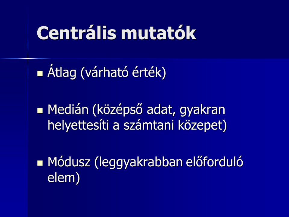 Centrális mutatók Átlag (várható érték) Átlag (várható érték) Medián (középső adat, gyakran helyettesíti a számtani közepet) Medián (középső adat, gyakran helyettesíti a számtani közepet) Módusz (leggyakrabban előforduló elem) Módusz (leggyakrabban előforduló elem)