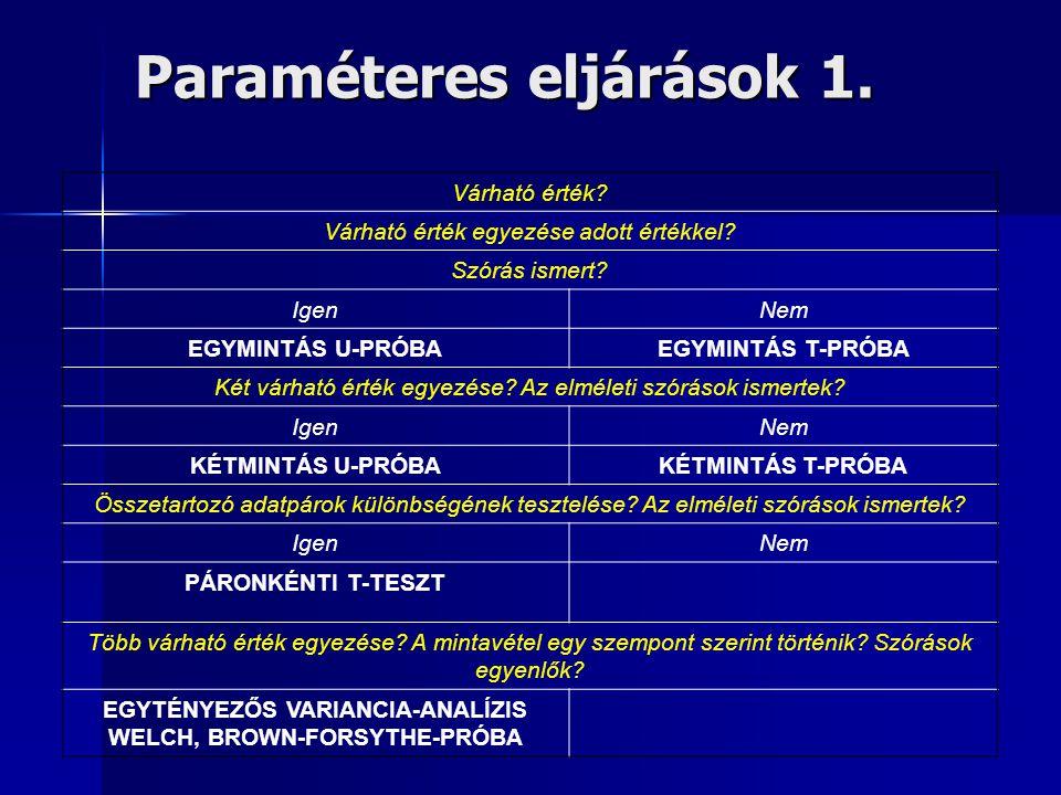 Paraméteres eljárások 1. Várható érték. Várható érték egyezése adott értékkel.