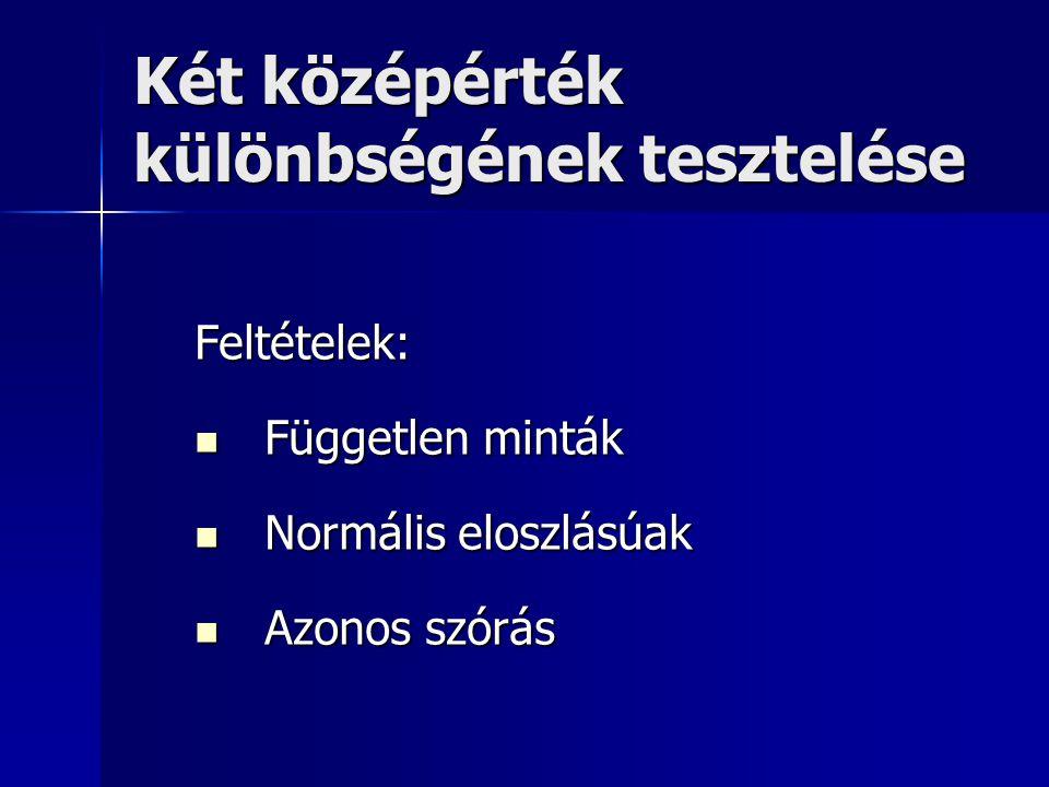 Két középérték különbségének tesztelése Feltételek: Független minták Független minták Normális eloszlásúak Normális eloszlásúak Azonos szórás Azonos szórás