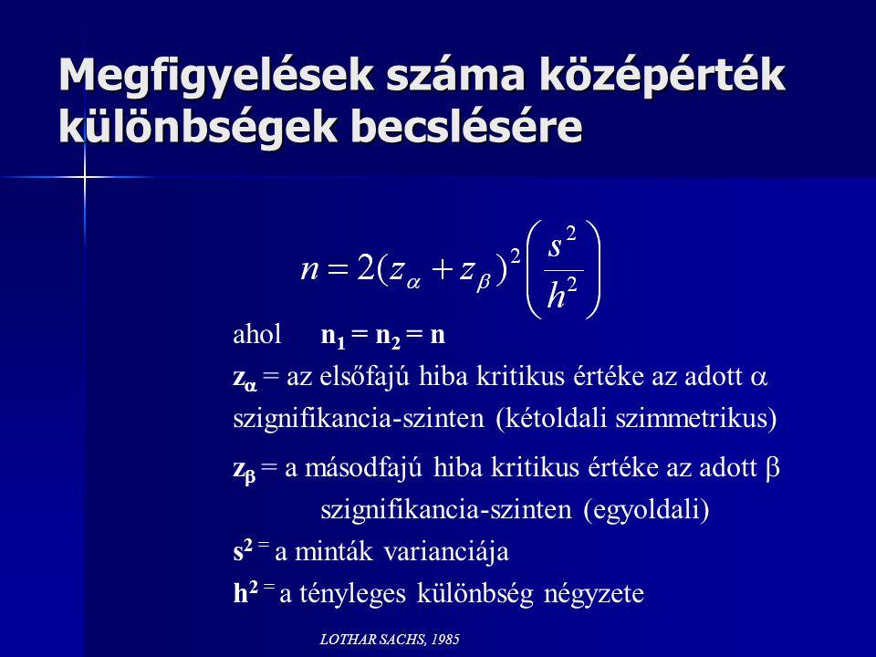 Megfigyelések száma középérték különbségek becslésére ahol n 1 = n 2 = n z  = az elsőfajú hiba kritikus értéke az adott  szignifikancia-szinten (kétoldali szimmetrikus) z  = a másodfajú hiba kritikus értéke az adott  szignifikancia-szinten (egyoldali) s 2 = a minták varianciája h 2 = a tényleges különbség négyzete LOTHAR SACHS, 1985
