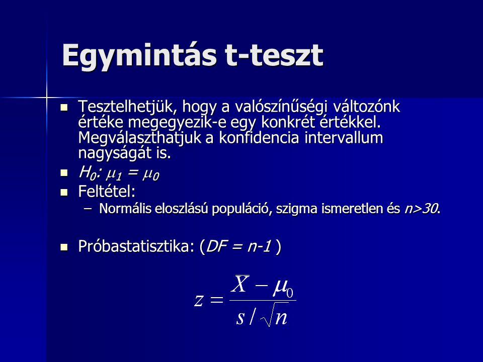 Egymintás t-teszt Tesztelhetjük, hogy a valószínűségi változónk értéke megegyezik-e egy konkrét értékkel. Megválaszthatjuk a konfidencia intervallum n
