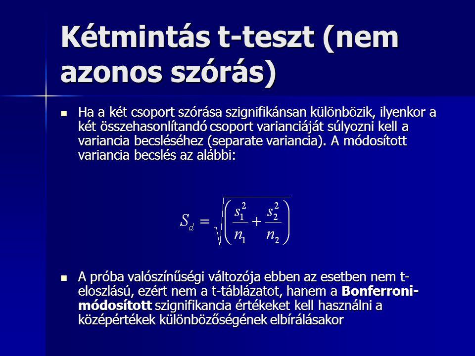 Kétmintás t-teszt (nem azonos szórás) Ha a két csoport szórása szignifikánsan különbözik, ilyenkor a két összehasonlítandó csoport varianciáját súlyozni kell a variancia becsléséhez (separate variancia).