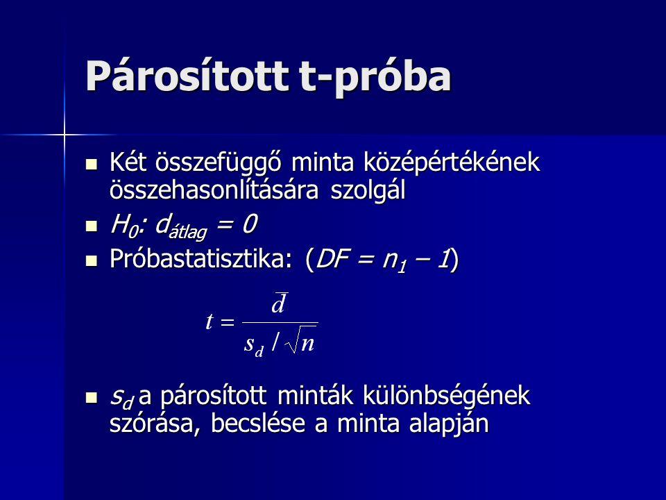 Párosított t-próba Két összefüggő minta középértékének összehasonlítására szolgál Két összefüggő minta középértékének összehasonlítására szolgál H 0 : d átlag = 0 H 0 : d átlag = 0 Próbastatisztika: (DF = n 1 – 1) Próbastatisztika: (DF = n 1 – 1) s d a párosított minták különbségének szórása, becslése a minta alapján s d a párosított minták különbségének szórása, becslése a minta alapján