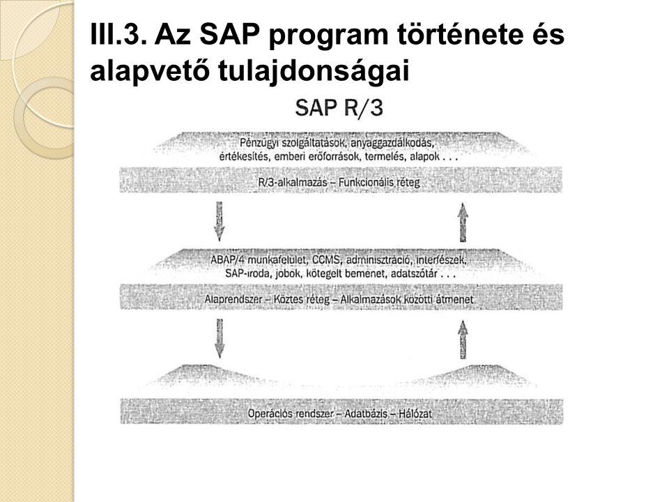 standard, kész szoftver: alapjában egy átlagos vállalatra szabott, idealizált folyamatokkal kalkuláló rendszerről van szó, mely tovább alakítható, nyílt rendszer: képes más rendszerekkel együttműködni, III.3.