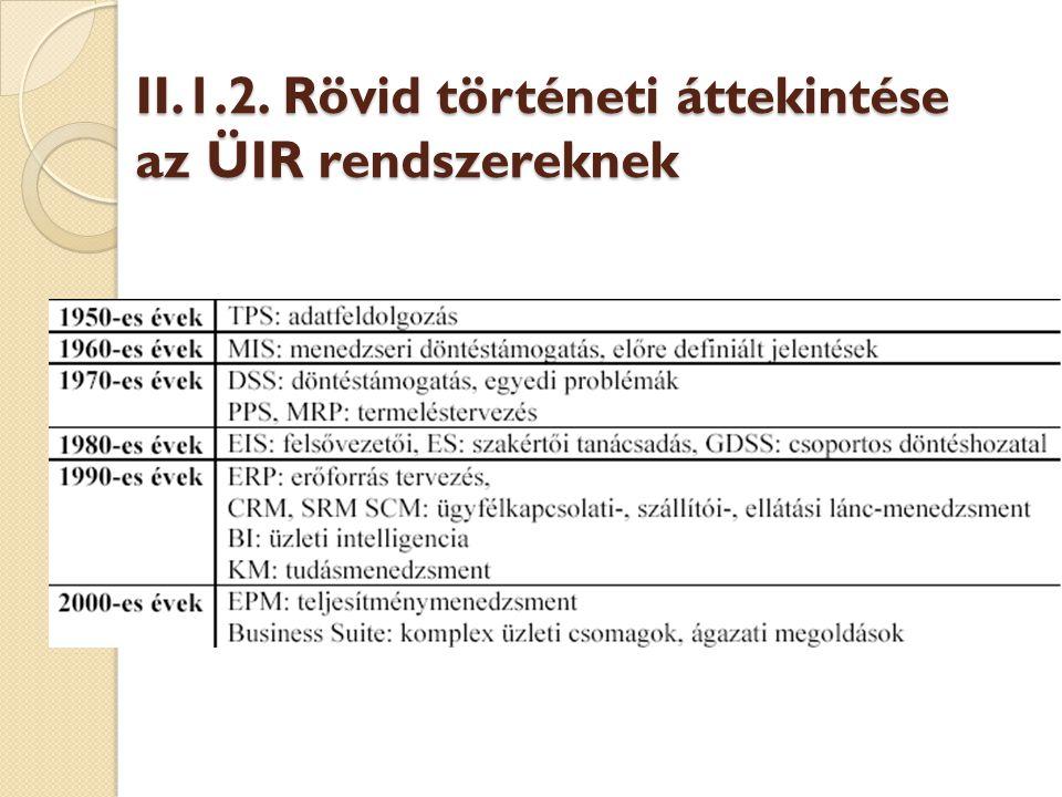 II.1.2. Rövid történeti áttekintése az ÜIR rendszereknek