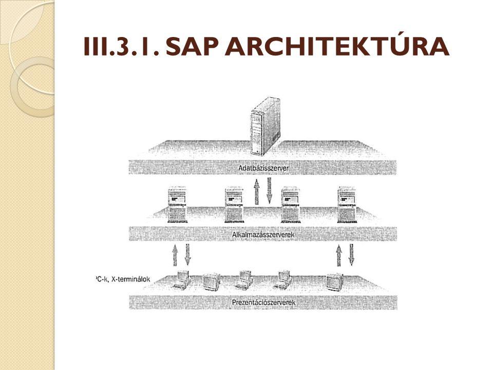 A) Kernel és bázis-szolgáltatások elsődlegesen: alkalmazások futtatása, mint például számlakiállítás, ügyfélnyilvántartás, de gyakorlatilag bármilyen alkalmazás, felhasználók és folyamataik menedzselése, adatbázis elérés, kommunikáció menedzselése R/3 alkalmazások közt, valamint R/3 és más külső alkalmazások közt, rendszeradminisztráció és monitorozás.