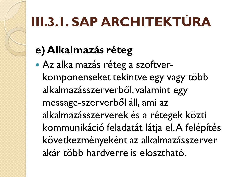Az alkalmazásrétegbe modulként illeszkednek az SAP standard ERP programjai és más fejlesztések, tetszőleges modulok.