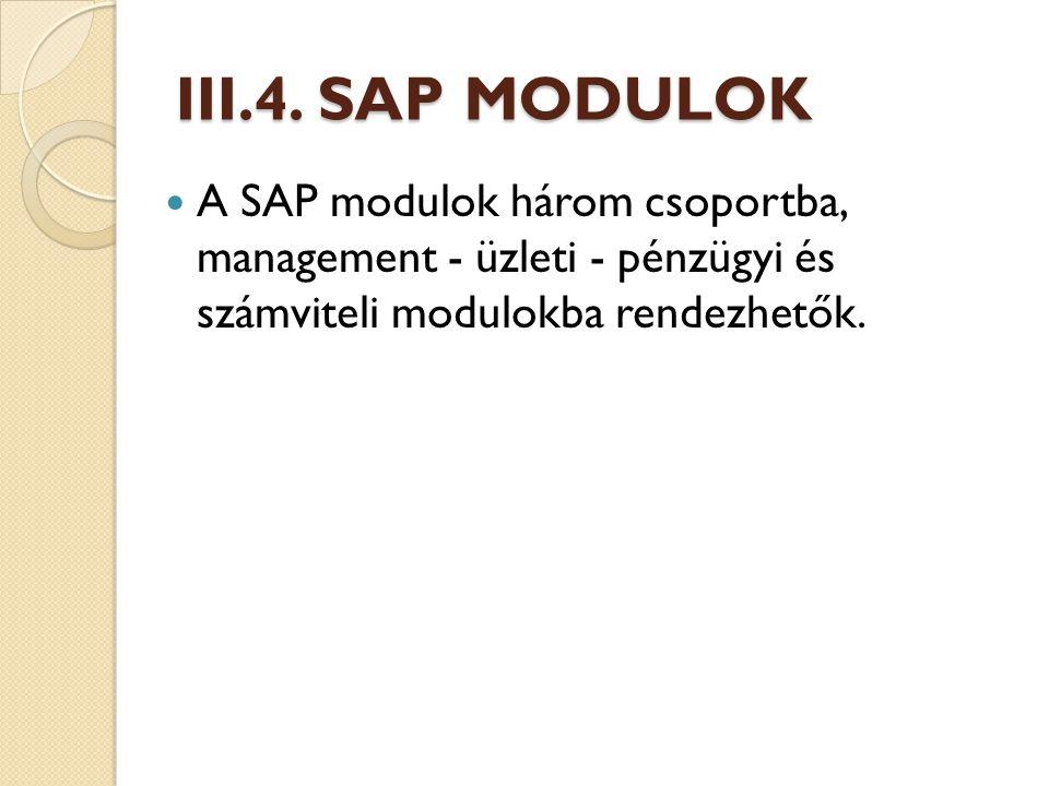 """Management modulok Az irodaautomatizálás modul (WF- Workílow) egy információ-technológiai """"eszköz az üzleti folyamat átszervezésének technológiai végrehajtásához."""