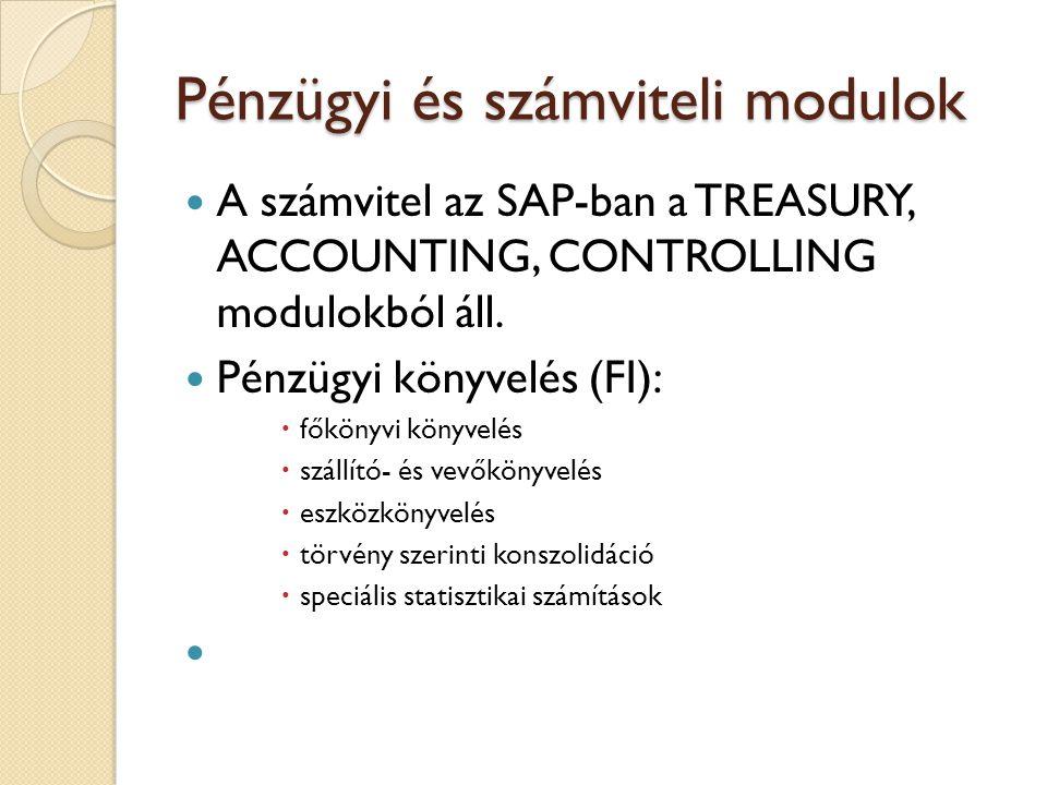 Pénzügyi és számviteli modulok Treasury (TR):  cash-menedzsment  treasury-menedzsment  pénzügyialap-menedzsment Controlling (CO)  általánosköltség-controlling  termékköltség-controlling (pénz- és devizakereskedelem, értékpapírok és derivátumok)  eredmény- és piaciszegmens-számítás.