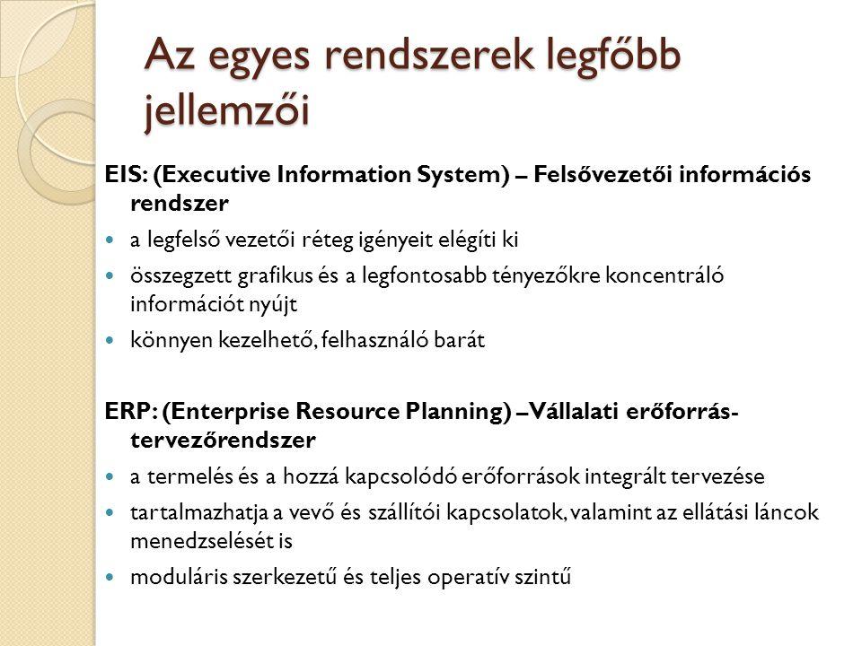 Az egyes rendszerek legfőbb jellemzői CRM: (Custumer Relationship Management) – Ügyfélkapcsolat-kezelő rendszer az ügyfelekkel kapcsolatos kereszt-funkcionális rendszer operatív szinten segíti a marketing és az ügyfélszolgálati munkát taktikai (esetleg stratégiai szinten) segíti a termékfejlesztési és marketingkoncepciót SRM: (Supplier Relationship Management) – Beszállító kapcsolat-kezelő rendszer a beszállítókkal és a beszerzésekkel kapcsolatos főként operatív és taktikai szinten SCM: (Supply Chain Management) – Ellátási lánc-kezelő rendszer segíti a vevő-beszállító kapcsolatban álló vállaltok közötti együttműködést a teljes ellátási lánc hatékonyságát kívánja növelni főként operatív és taktikai szinten nyújt támogatást