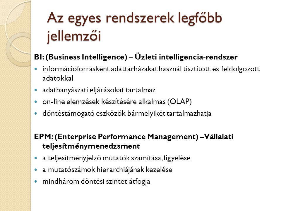 Az egyes rendszerek legfőbb jellemzői KM: (Knowledge Management) – Tudásmenedzsment-rendszer gyűjtő fogalom a vállalati tudás összegyűjtésének és felosztásának eszközeire nem kötődik vezetői szintekhez ES: (Expert System) – Szakértői rendszerek speciális szűk szakterületen hoz döntést vagy javasol megoldási alternatívákat, amely magas szakmai felkészültséget és formalizált tudást igényel a mesterséges intelligencia egy speciális felhasználási területe tényeket és szabályokat tárol és ezek alapján következtetéseket von le.