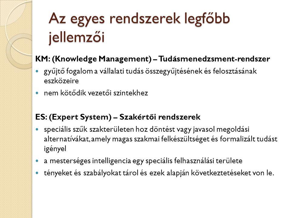 IR rendszerek a döntési szinteknek megfelelően
