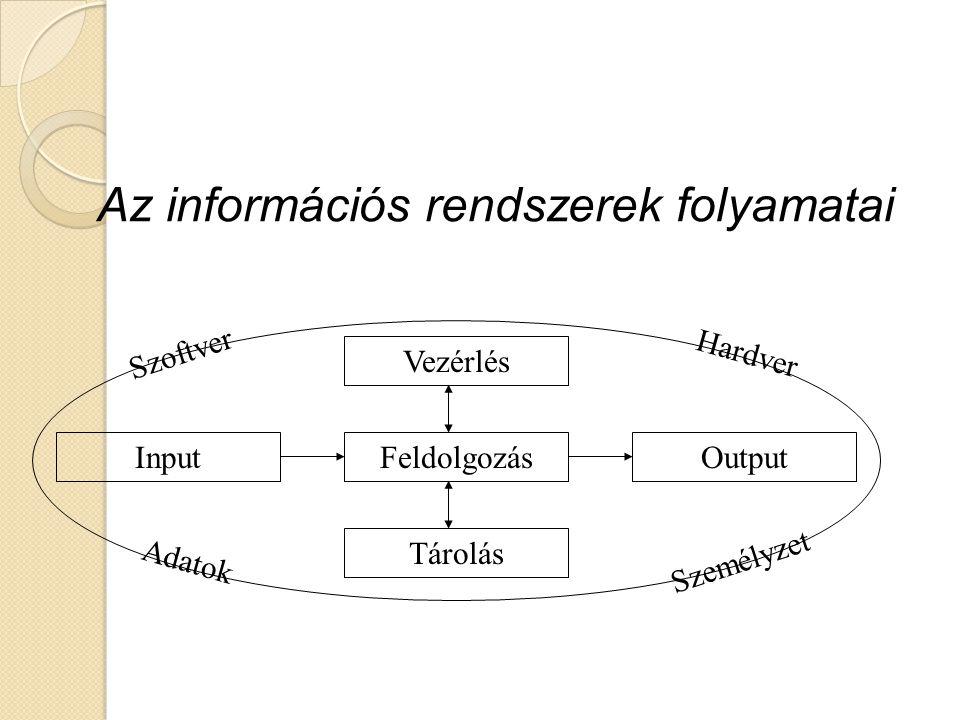 II.1.1.Az információs rendszerek osztályozása K. C.