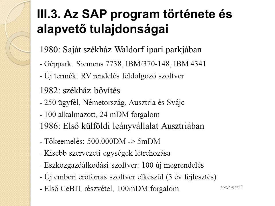 1987: SAP oktatóközpont indítása Waldorf-ban - Első SAP szoftver konferencia Karlsruhe-ban - Új generációjú IBM szerverek -> középméretű cégek - SAP Consulting alapítása - SAP R/3 fejlesztésének elkezdése (mérföldkő) 1988: SAP GmbH -> SAP AG (1.2m részvény) - Leányvállalatok: Dánia, Svédország, Olaszország, USA - Nemzetközi oktató centrum Waldorfban - 940 alkalmazott, 100.