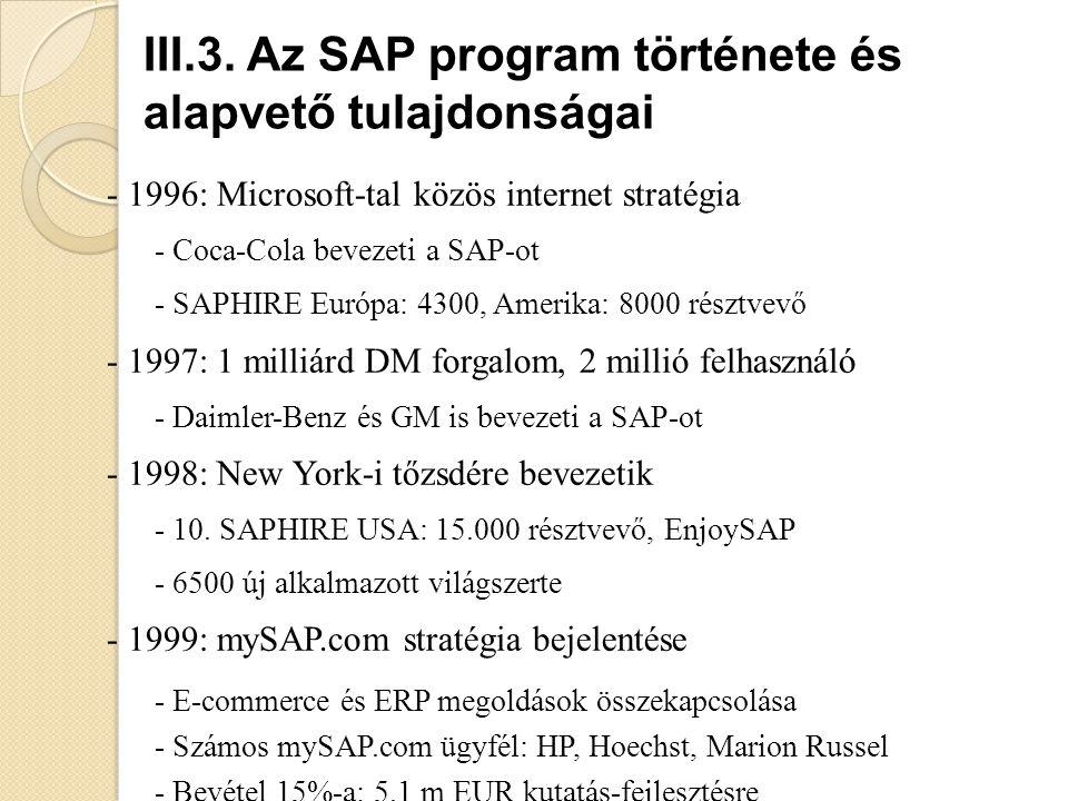 - 2000: vezető globális e-business megoldás szállító - 10 millió felhasználó, 36.000 telepítés, 1.000 partner, 22 iparági megoldás, 3.